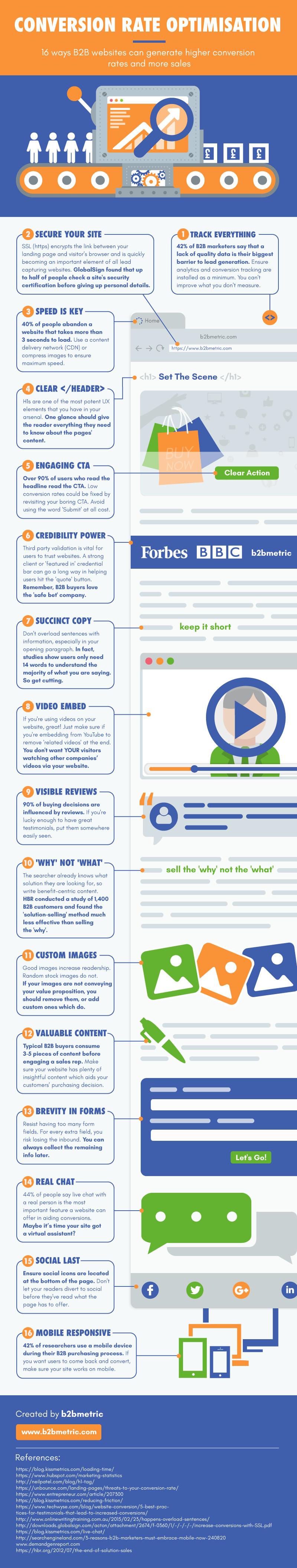 16 Ways B2B Websites Can Optimize Conversion Rates [Infographic]