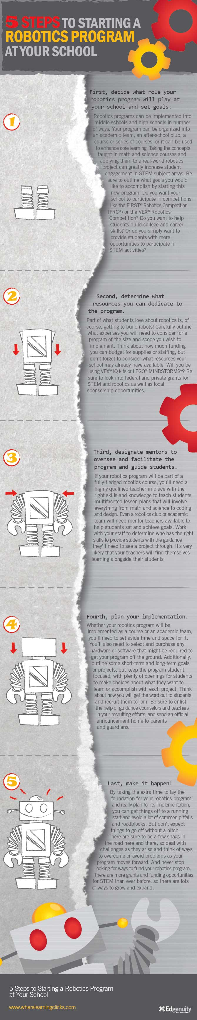 5 Steps To Starting a Robotics Program at Your School [Infographic]
