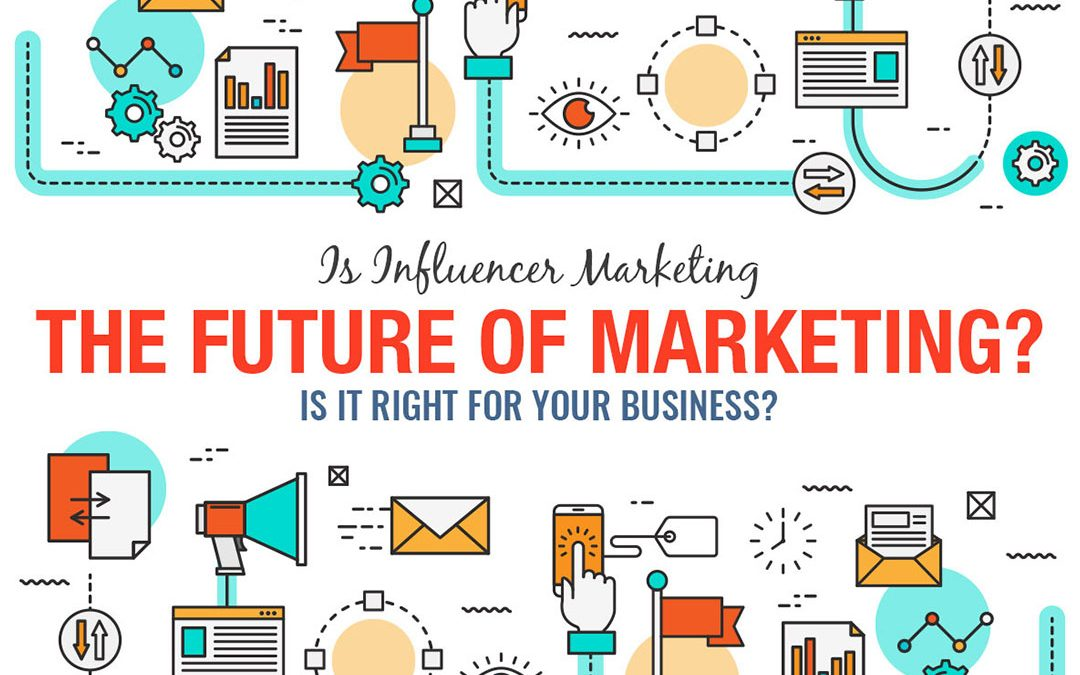 Is Influencer Marketing The Future of Marketing [Infographic]