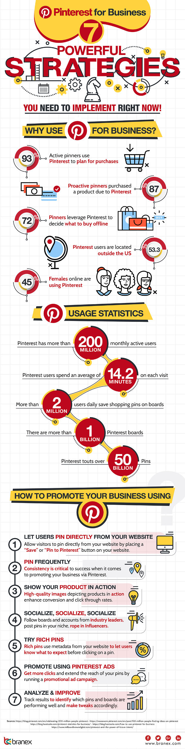 Pinterest for Business: Seven Helpful Tips [Infographic]