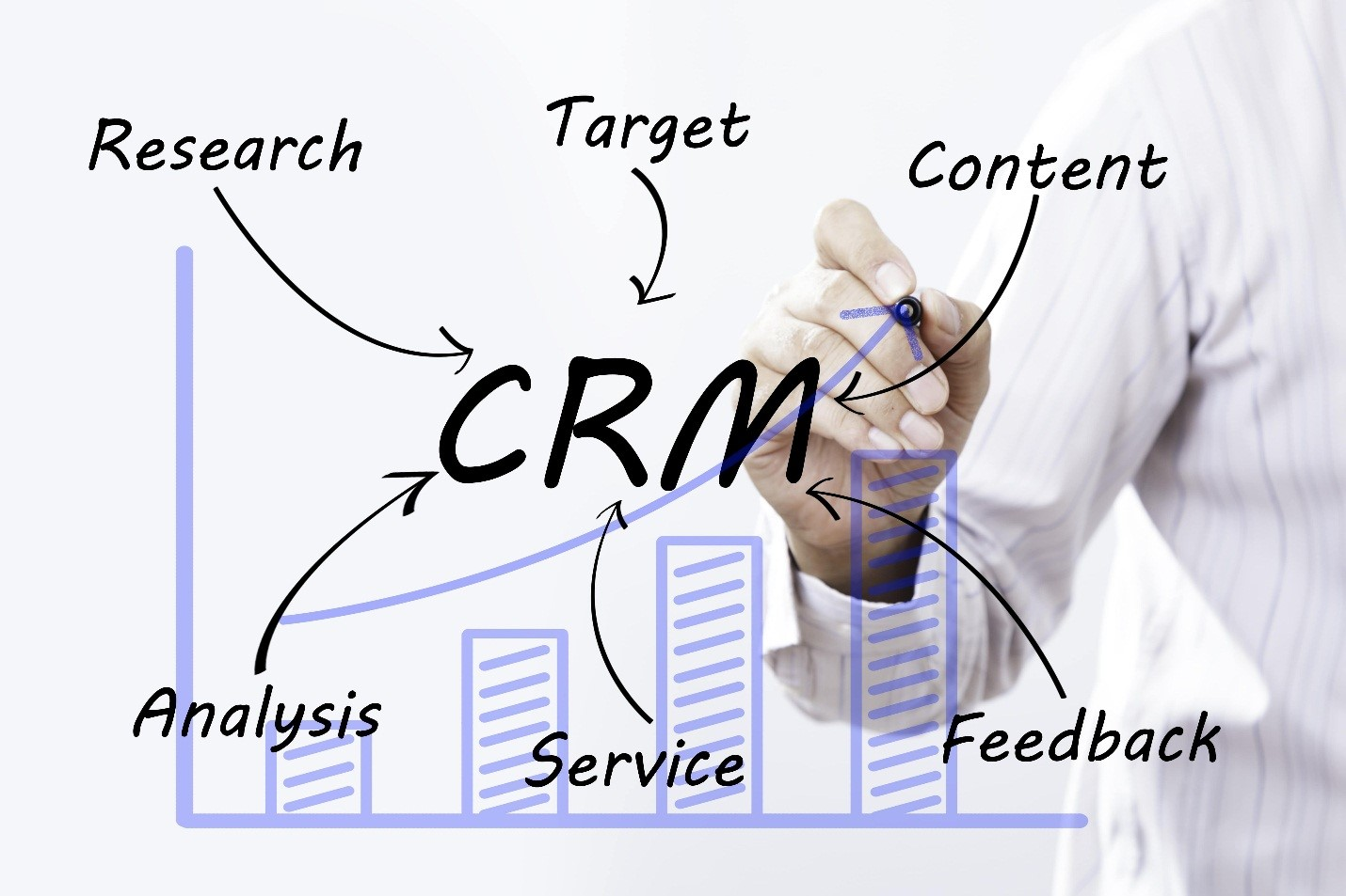 What a sales CRM can teach you about your audience