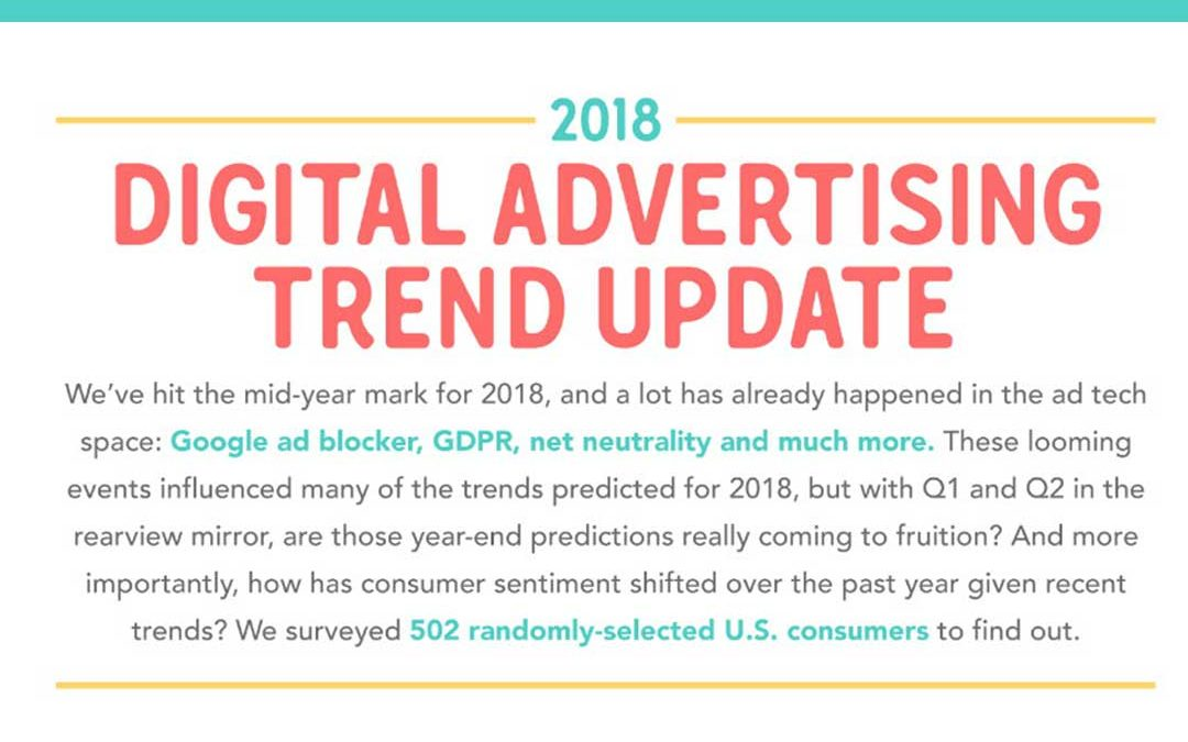 2018 Digital Advertising Trends: Which Predictions Came True [Infographic]