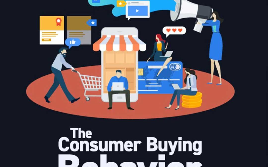 The Consumer Buying Behavior in the Digital Age [Infographic]