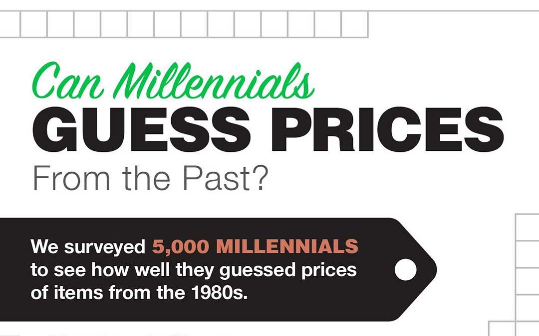 Can Millennial Guess Prices From the Past? [Infographic]