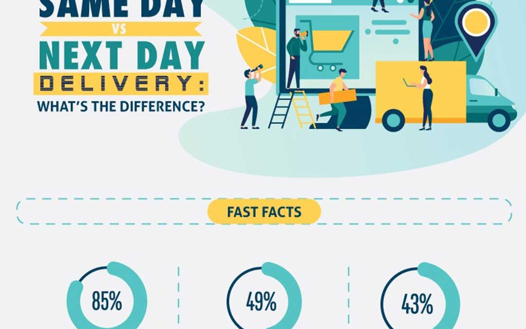 Same Day Delivery vs Next Day: What's the Difference?