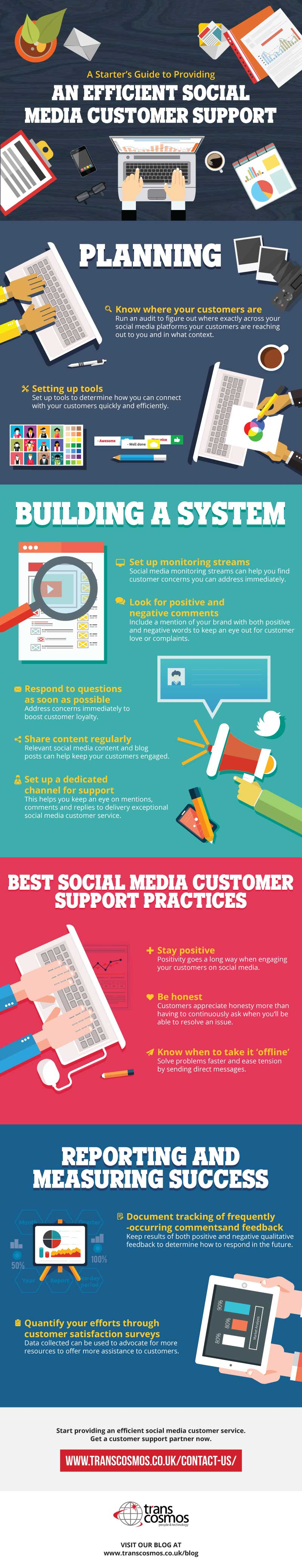 A Starter's Guide to Providing an Efficient Social Media Customer Support