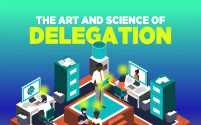 The Art & Science of Delegation [Infographic]