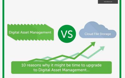 10 Reasons why it might be time to upgrade to Digital Asset Management [Infographic]