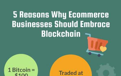 Blockchain for E-Commerce Businesses: 5 Great Reasons [Infographic]