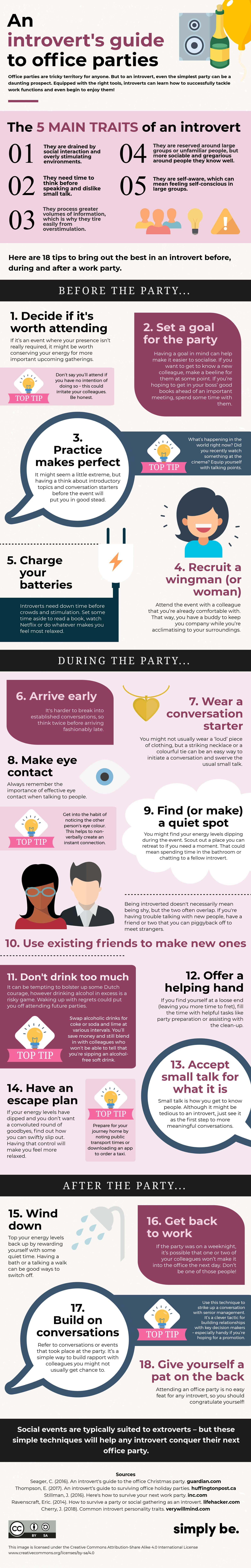 An introvert's guide to office parties
