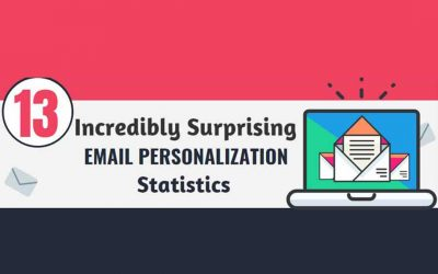 13 Incredibly Surprising Email Personalization Statistics [Infographic]