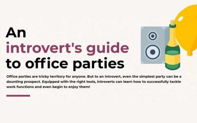An Introvert's Guide To Office Parties [Infographic]