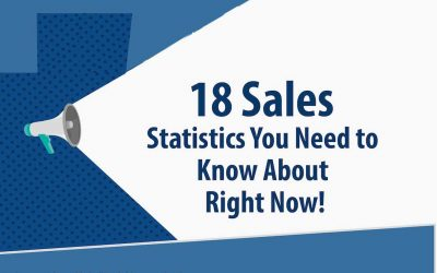 18 New Sales Statistics from a 2018 Groundbreaking Study! [Infographic]
