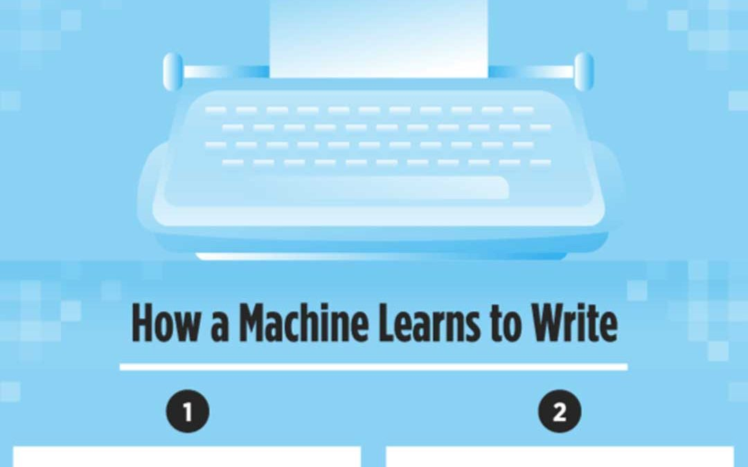 How a Machine Learns to Write [Infographic]