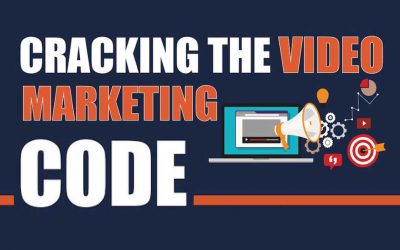 READ TODAY: Cracking the Video Marketing Code [Infographic]