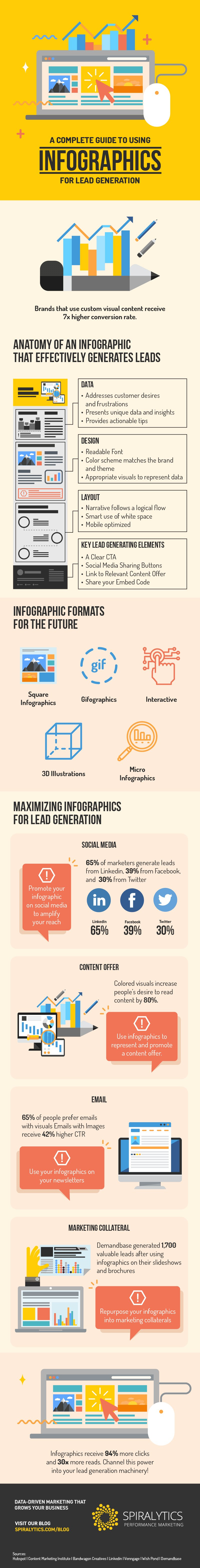 A Complete Guide to Using Infographics for Lead Generation
