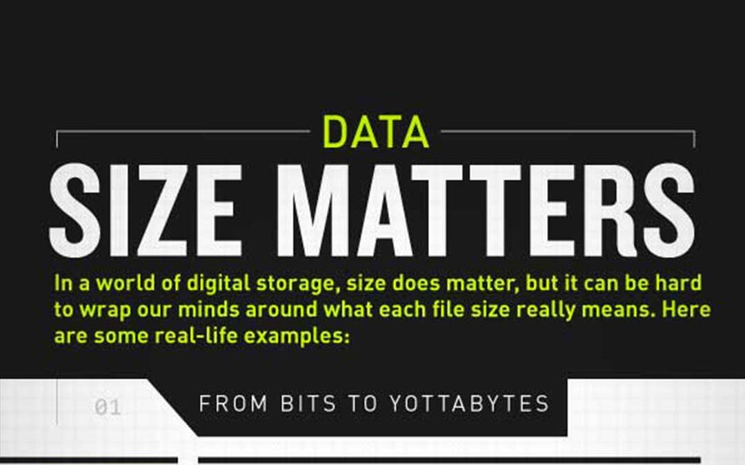 Data Size Matters – Big Data and Digital Storage [Infographic]