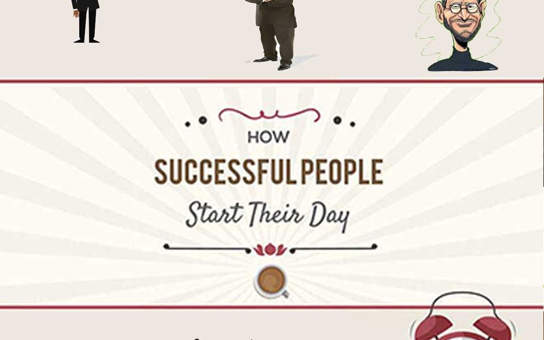 How successful people start their day [Infographic]