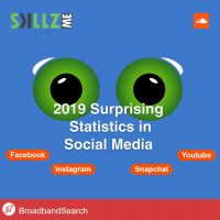 2019 Surprising Statistics in Social Media [Infographic]