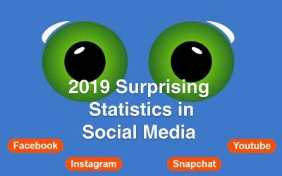2019 Surprising Statistics in Social Media [Infographic]