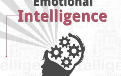 What is Emotional Intelligence? [Infographic]