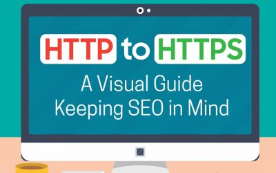 HTTP to HTTPS A Visual Guide Keeping SEO in Mind [Infographic]
