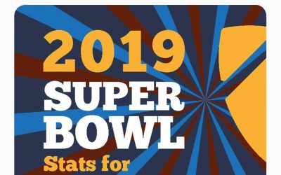 Review Super Bowl LIII 2019 for Media Buyers [Infographic]