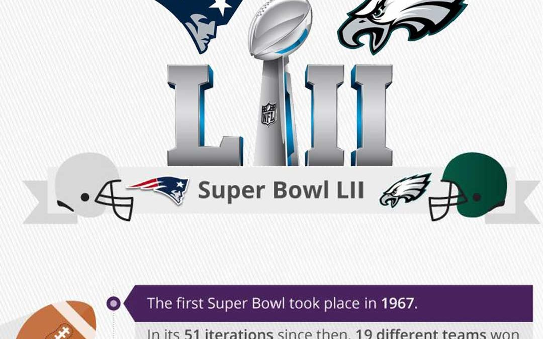 All You Want To Know About Super Bowl LII [Infographic]