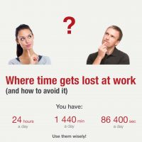 Where Time gets Lost at Work [Infographic]
