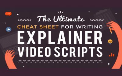 Explainer Video Script – The Ultimate Cheat Sheet [Infographic]