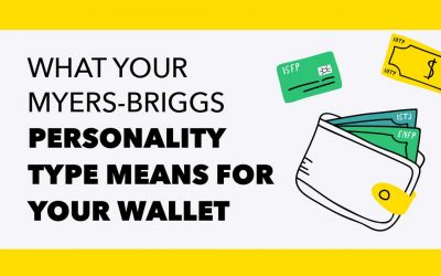 What your Myers-Briggs Personality Type Means for Your Wallet