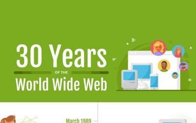 Happy Birthday – 30 Years of World Wide Web [Infographic]