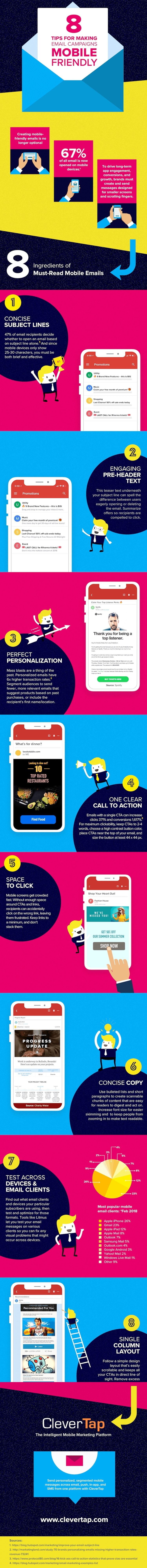 Email Campaigns Mobile-Friendly Infographic