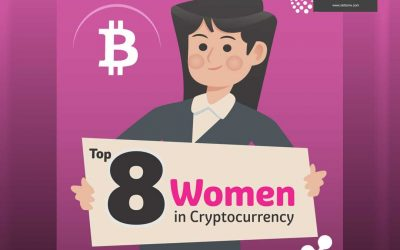 Top 8 Woman in Cryptocurrency [Infographic]