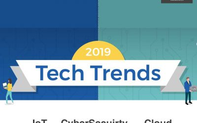 2019 Tech Trends [Infographic]