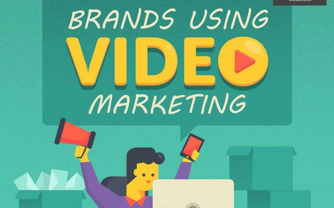 Today: Brands using Video Marketing [Infographic]