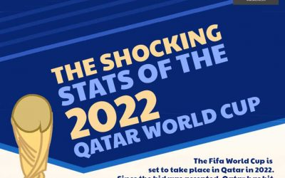 The Shocking Stats of the 2022 Qatar World Cup