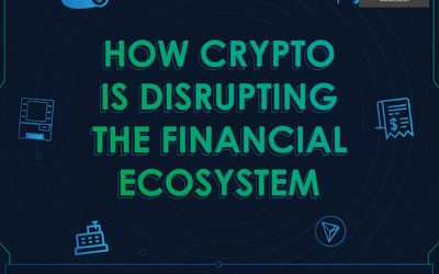 How Crypto Is Shaking up the Financial World [Infographic]