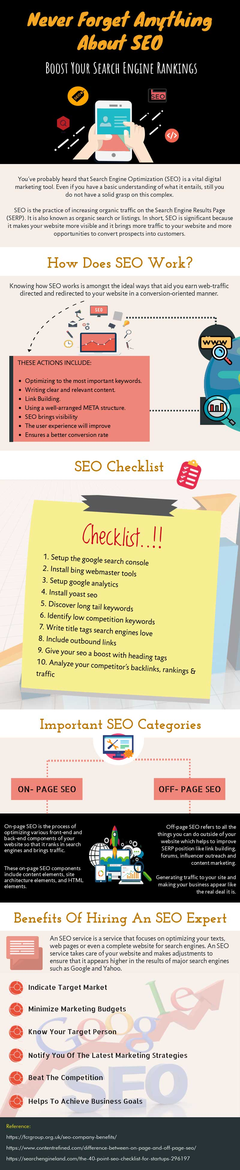 Website Promotion with SEO