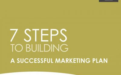 A Successful Marketing Plan in 7 Steps [Infographic]