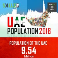 UAE Population 2018 [Infographic]