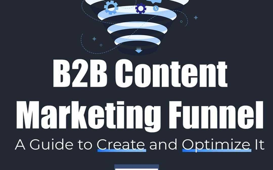 B2B Content Marketing Funnel [Inforgraphic]