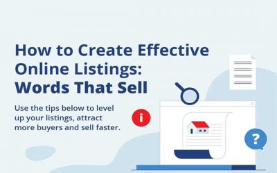 How to Create Effective Online Listings: Words That Sell [Infographic]