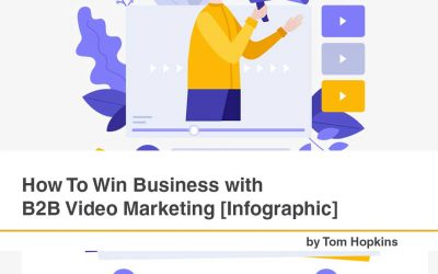 How To Win Business with B2B Video Marketing [Infographic]