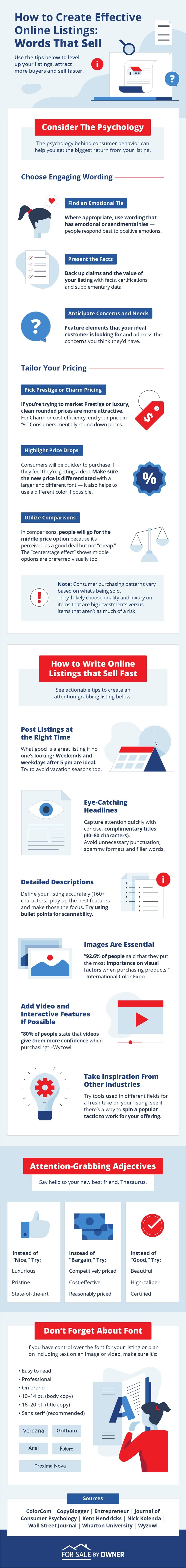 How to Create Effective Online Listings: Words That Sell