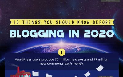 15 Things You Should Know Before Blogging in 2020