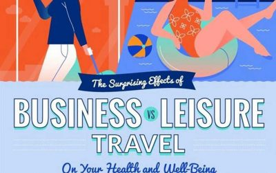 The Surprising Effects of Business vs Leisure Travel on Health and Wellbeing