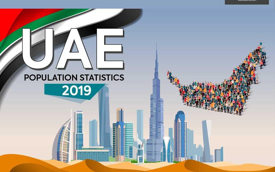 UAE Population Statistics 2019 (Infographics)