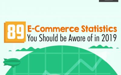 e-Commerce Statistics 2019 [Infographic]