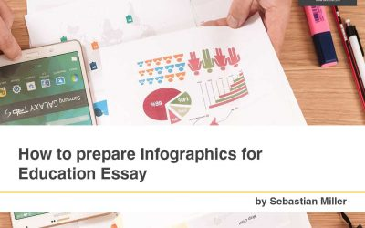 How to prepare Infographics for an Education Essay